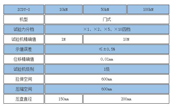 碟簧压缩变形测试机参数