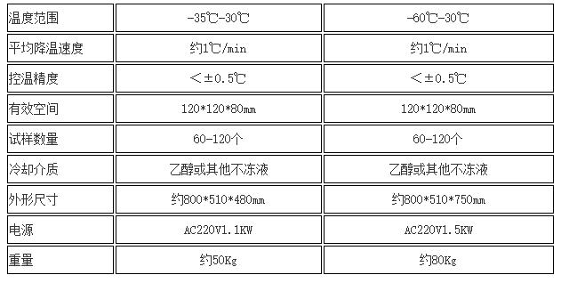 冲击试验低温槽技术指标
