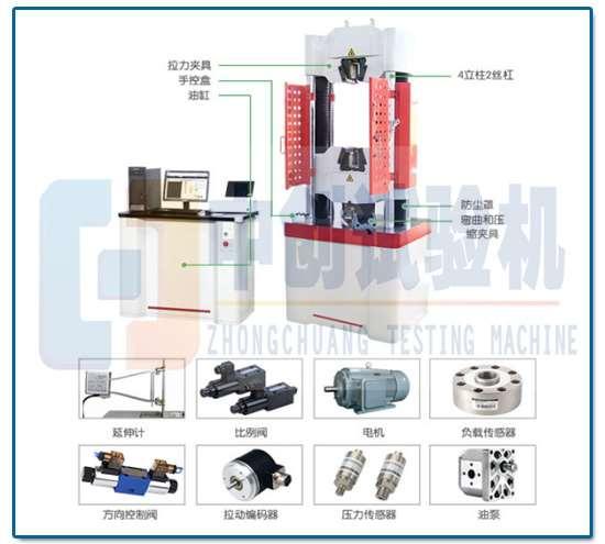 铝包钢绞线拉力试验机结构原理
