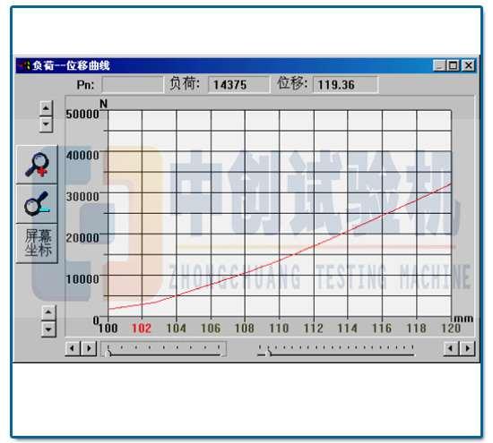 拉压试验机负荷位移曲线