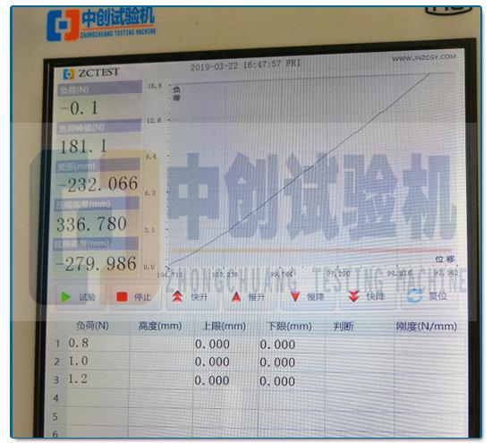 30N触控屏弹簧试验机测试曲线