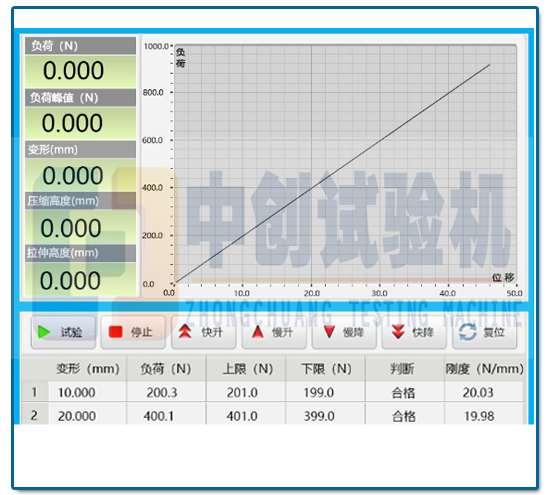 触控屏弹簧拉压试验机 试验曲线